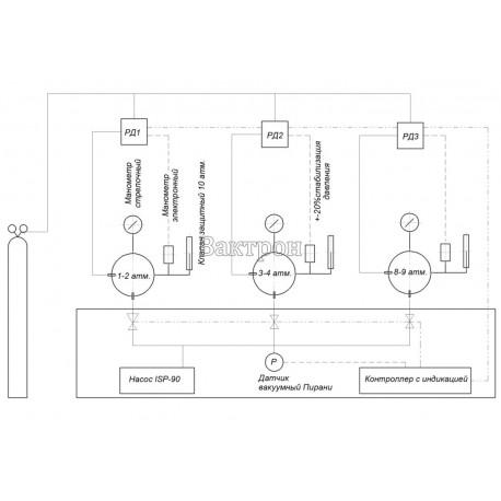 Установка опрессовки гелием РМГК-ОПК